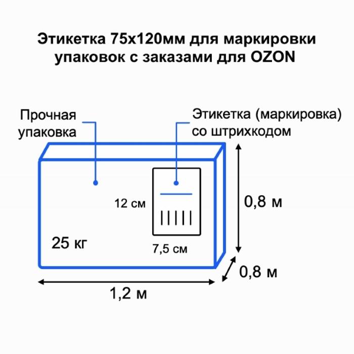 Термоэтикетка 75х120мм ЭКО для OZON
